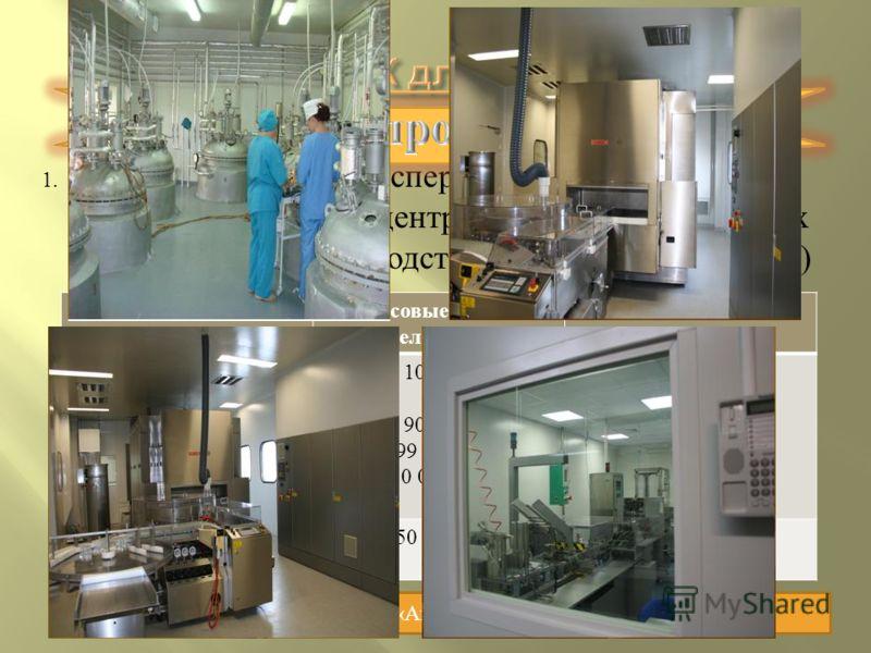 1. « Создание научно - экспериментального производственного центра иммунобиологических препаратов » ( производство препарата « Суболин ») Название этапа Финансовые показатели ( руб ) Степень завершенности (%) 1.Поисковые иследования 2.НИР 3.ОКР 4.Сто