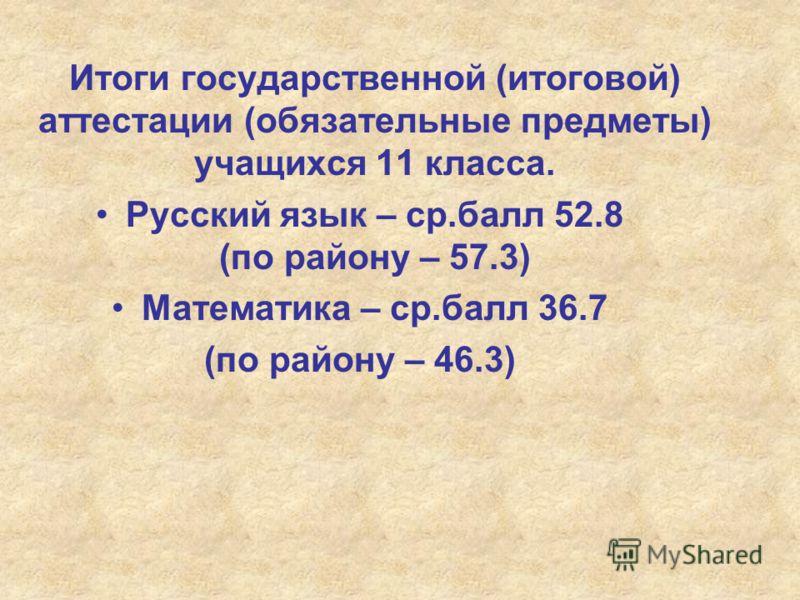 Итоги государственной (итоговой) аттестации (обязательные предметы) учащихся 11 класса. Русский язык – ср.балл 52.8 (по району – 57.3) Математика – ср.балл 36.7 (по району – 46.3)