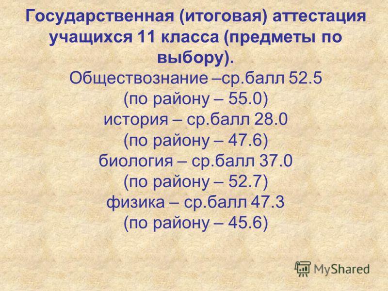 Государственная (итоговая) аттестация учащихся 11 класса (предметы по выбору). Обществознание –ср.балл 52.5 (по району – 55.0) история – ср.балл 28.0 (по району – 47.6) биология – ср.балл 37.0 (по району – 52.7) физика – ср.балл 47.3 (по району – 45.