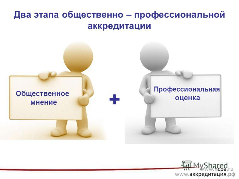 + Два этапа общественно – профессиональной аккредитации Общественное мнение Профессиональная оценка