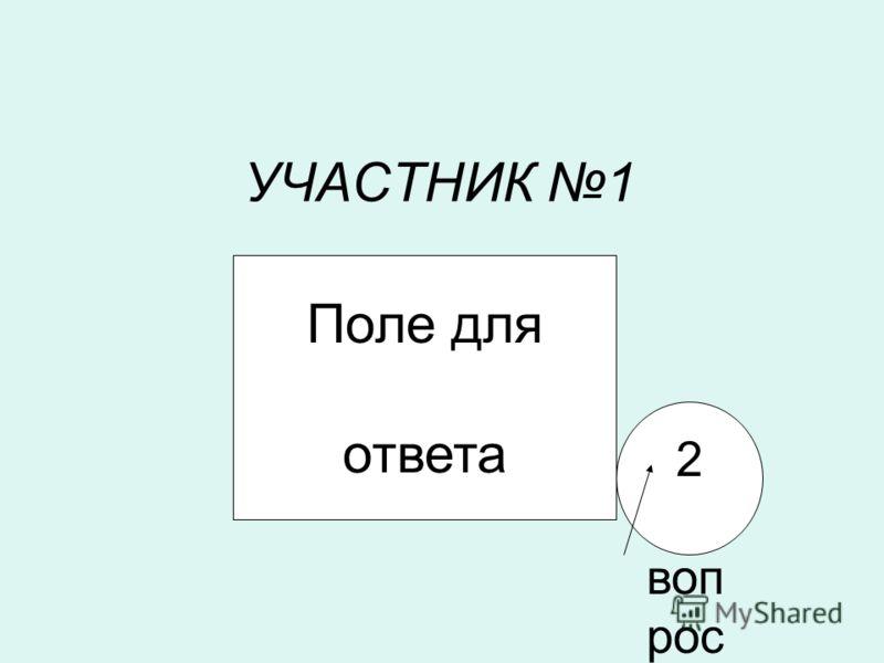 УЧАСТНИК 1 2 воп рос Поле для ответа
