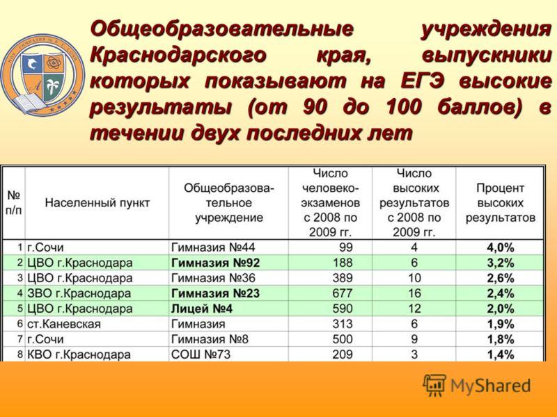 Общеобразовательные учреждения Краснодарского края, выпускники которых показывают на ЕГЭ высокие результаты (от 90 до 100 баллов) в течении двух последних лет