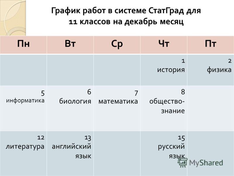 ПнВтСрЧтПт 1 история 2 физика 5 информатика 6 биология 7 математика 8 общество - знание 12 литература 13 английский язык 15 русский язык График работ в системе СтатГрад для 11 классов на декабрь месяц