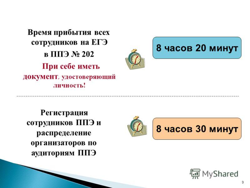Время прибытия всех сотрудников на ЕГЭ в ППЭ 202 При себе иметь документ, удостоверяющий личность! 8 часов 20 минут Регистрация сотрудников ППЭ и распределение организаторов по аудиториям ППЭ 8 часов 30 минут 9