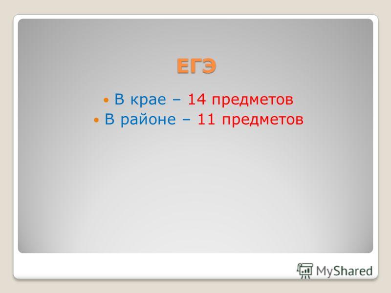 ЕГЭ В крае – 14 предметов В районе – 11 предметов