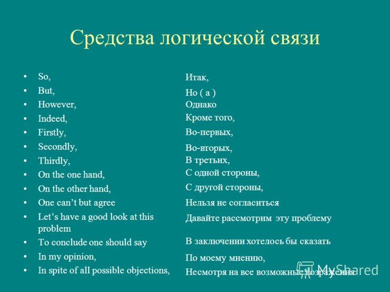 Средства логической связи So, But, However, Indeed, Firstly, Secondly, Thirdly, On the one hand, On the other hand, One cant but agree Lets have a good look at this problem To conclude one should say In my opinion, In spite of all possible objections