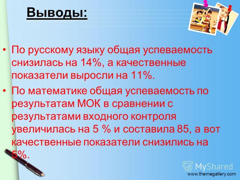 www.themegallery.com Выводы: По русскому языку общая успеваемость снизилась на 14%, а качественные показатели выросли на 11%. По математике общая успеваемость по результатам МОК в сравнении с результатами входного контроля увеличилась на 5 % и состав