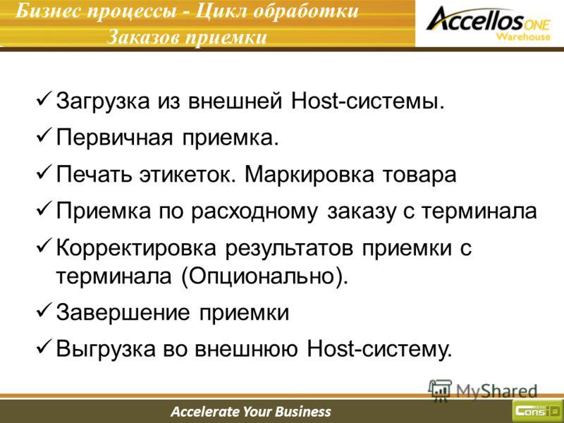 Accelerate Your Business Введение в систему Бизнес процессы - Цикл обработки Заказов приемки Загрузка из внешней Host-системы. Первичная приемка. Печать этикеток. Маркировка товара Приемка по расходному заказу с терминала Корректировка результатов пр