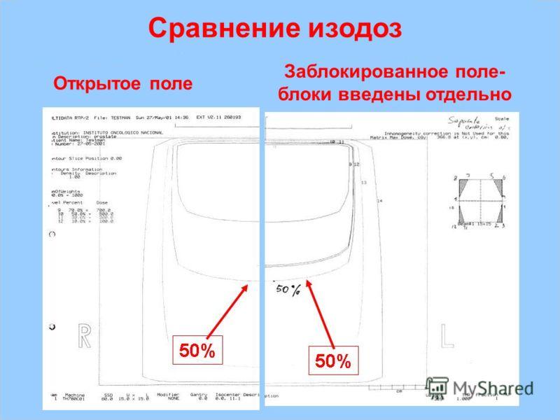 IAEA Предотвращение ошибок в лучевой терапии33 Сравнение изодоз Открытое поле Заблокированное поле- блоки введены отдельно