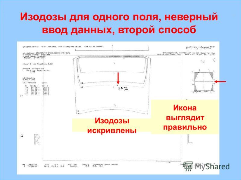 IAEA Предотвращение ошибок в лучевой терапии35 Изодозы для одного поля, неверный ввод данных, второй способ Изодозы искривлены Икона выглядит правильно