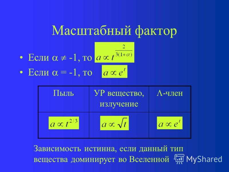 Масштабный фактор Уравнение Фридмана описывает зависи- мость масштабного фактора от времени: