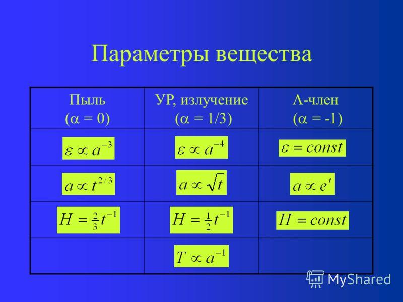 Температура Зависимость температуры излучения от а есть, так как плотность энергии излучения есть Зависимость температуры пыли от времени не так проста, так как на нее влияют эффекты выделения внутренней энергии (притяжение, ядерные и химические реак