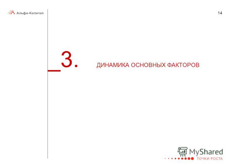 14 _3. ДИНАМИКА ОСНОВНЫХ ФАКТОРОВ