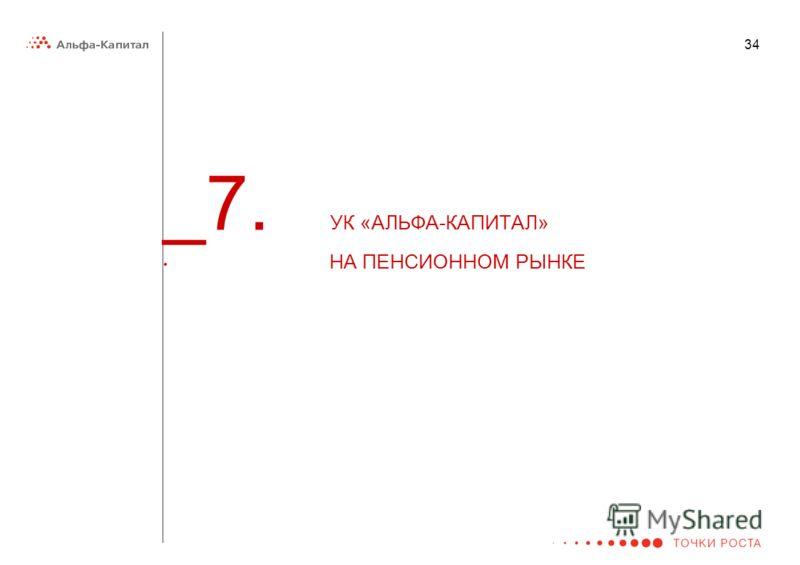 34 _7. УК «АЛЬФА-КАПИТАЛ» НА ПЕНСИОННОМ РЫНКЕ