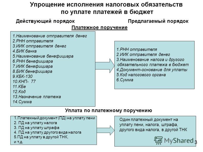 Тарифно - квалификационные характеристики по должностям работников