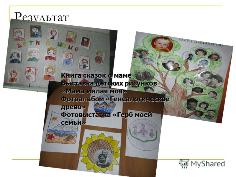 Результат Книга сказок о маме Выставка детских рисунков «Мама милая моя» Фотоальбом «Генеалогическое древо» Фотовыставка «Герб моей семьи»