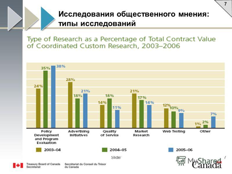 7 7 7Slide/ Исследования общественного мнения: типы исследований