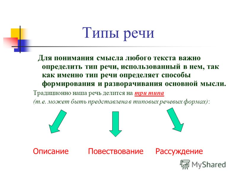 Типы речи Для понимания смысла любого текста важно определить тип речи, использованный в нем, так как именно тип речи определяет способы формирования и разворачивания основной мысли. Традиционно наша речь делится на три типа (т.е. может быть представ