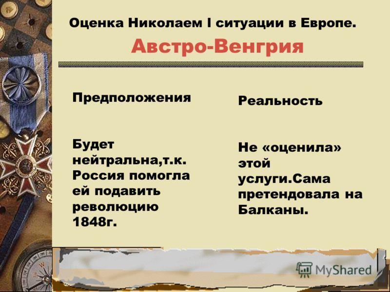Оценка Николаем l ситуации в Европе. Предположения Будет нейтральна,т.к. Россия помогла ей подавить революцию 1848г. Реальность Не «оценила» этой услуги.Сама претендовала на Балканы. Австро-Венгрия