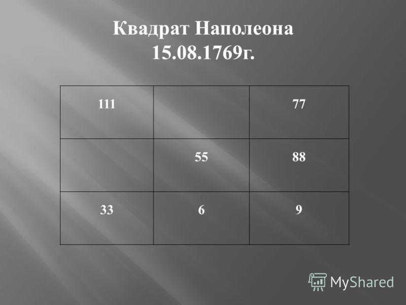 11177 5588 3369 Квадрат Наполеона 15.08.1769г.