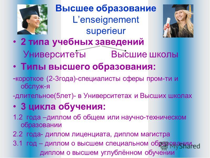 Высшее образование Lenseignement superieur 2 типа учебных заведений Университеты Высшие школы Типы высшего образования: - короткое (2-3года)-специалисты сферы пром-ти и обслуж-я -длительное(5лет)- в Университетах и Высших школах 3 цикла обучения: 1.2