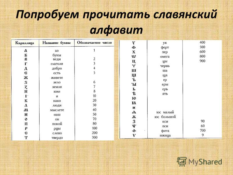 Попробуем прочитать славянский алфавит