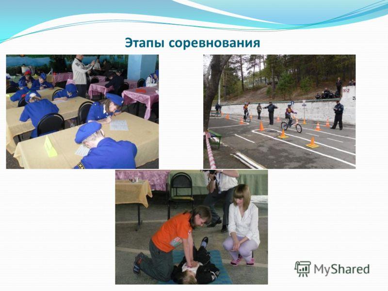 Этапы соревнования