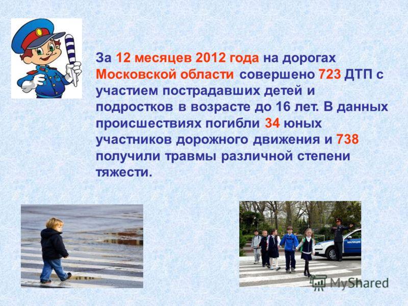 За 12 месяцев 2012 года на дорогах Московской области совершено 723 ДТП с участием пострадавших детей и подростков в возрасте до 16 лет. В данных происшествиях погибли 34 юных участников дорожного движения и 738 получили травмы различной степени тяже