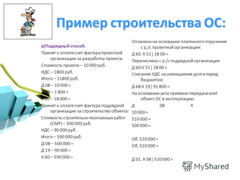 Пример строительства ОС: а)Подрядный способ. Принят к оплате счет-фактура проектной организации за разработку проекта: Стоимость проекта – 10 000 руб. НДС – 1800 руб. Итого – 11800 руб. Д 08 – 10 000 = Д 19 – 1 800 = К 60 – 18 000 = Принят к оплате с