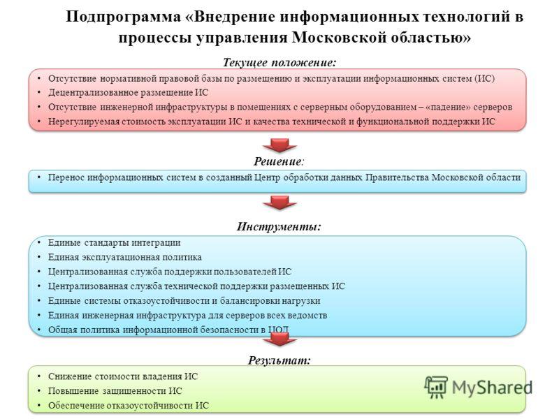Текущее положение: Отсутствие нормативной правовой базы по размещению и эксплуатации информационных систем (ИС) Децентрализованное размещение ИС Отсутствие инженерной инфраструктуры в помещениях с серверным оборудованием – «падение» серверов Нерегули