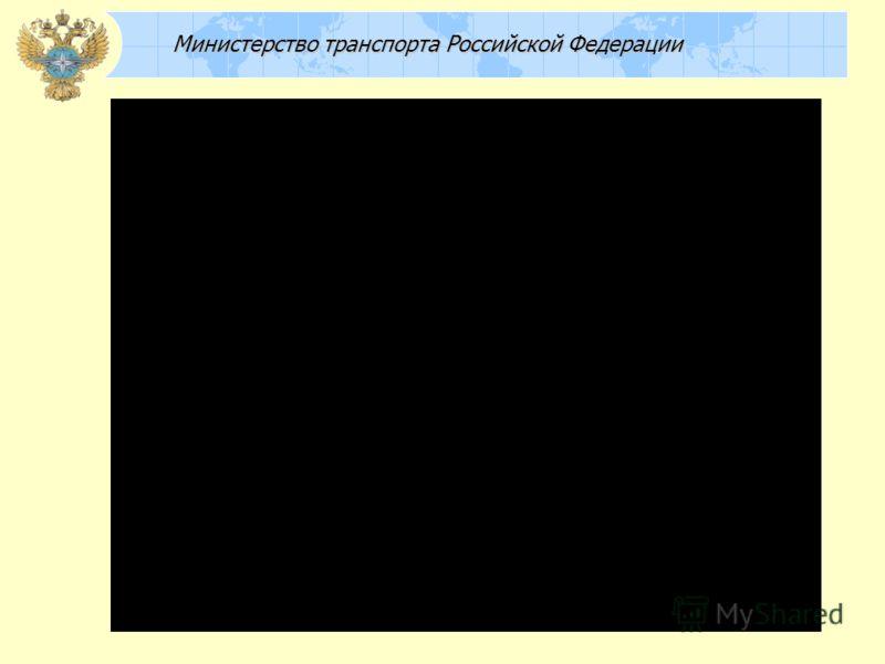 Министерство транспорта Российской Федерации Министерство транспорта Российской Федерации