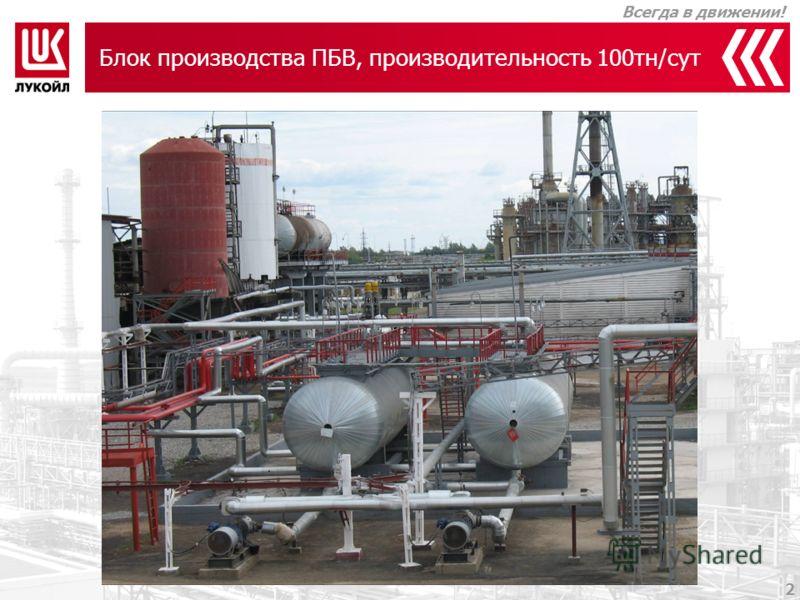 1 Этапы развития производства ПБВ 1995 – начало совместной работы с компанией Shell Neft по модификации битумов; 1997 – разработаны технические условия на БНДМ-90/130, начат выпуск модифицированного битума; 2000÷2003 – работы по поиску альтернативных