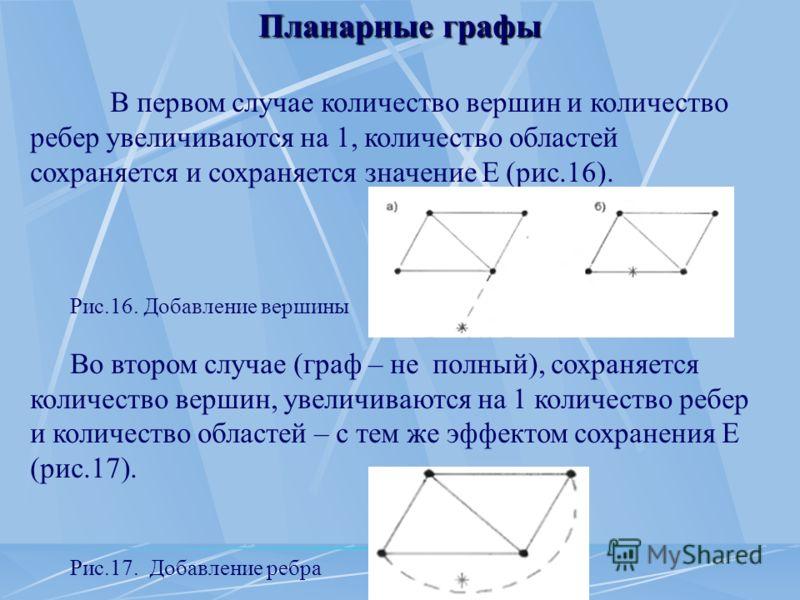 Планарные графы В первом случае количество вершин и количество ребер увеличиваются на 1, количество областей сохраняется и сохраняется значение Е (рис.16). Рис.16. Добавление вершины Во втором случае (граф – не полный), сохраняется количество вершин,