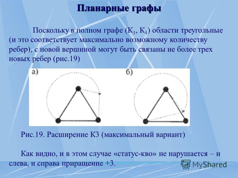 Планарные графы Поскольку в полном графе (К 3, К 4 ) области треугольные (и это соответствует максимально возможному количеству ребер), с новой вершиной могут быть связаны не более трех новых ребер (рис.19) Рис.19. Расширение К3 (максимальный вариант