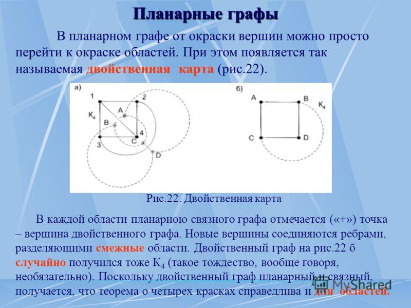 Планарные графы В планарном графе от окраски вершин можно просто перейти к окраске областей. При этом появляется так называемая двойственная карта (рис.22). Рис.22. Двойственная карта В каждой области планарною связного графа отмечается («+») точка –