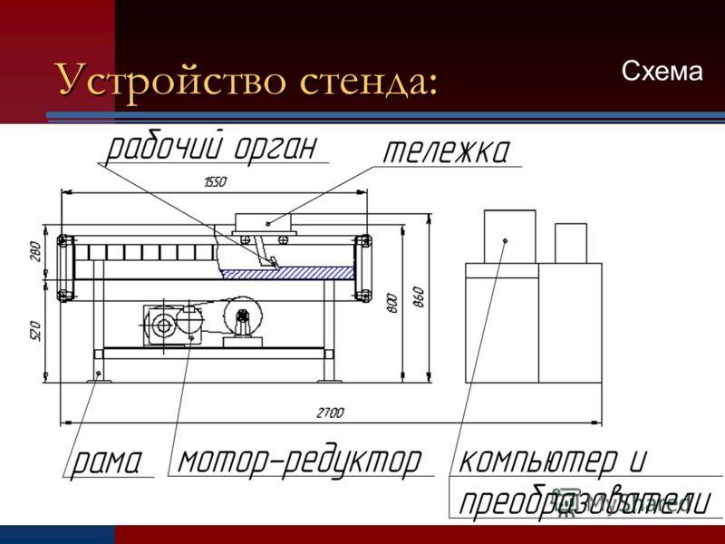 Устройство стенда: Схема