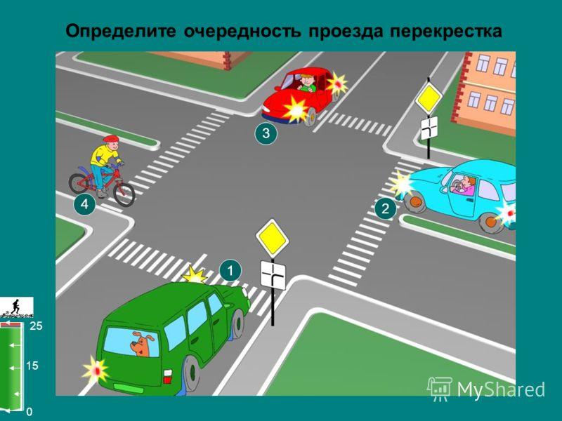 25 0 15 Определите очередность проезда перекрестка 1 4 2 3