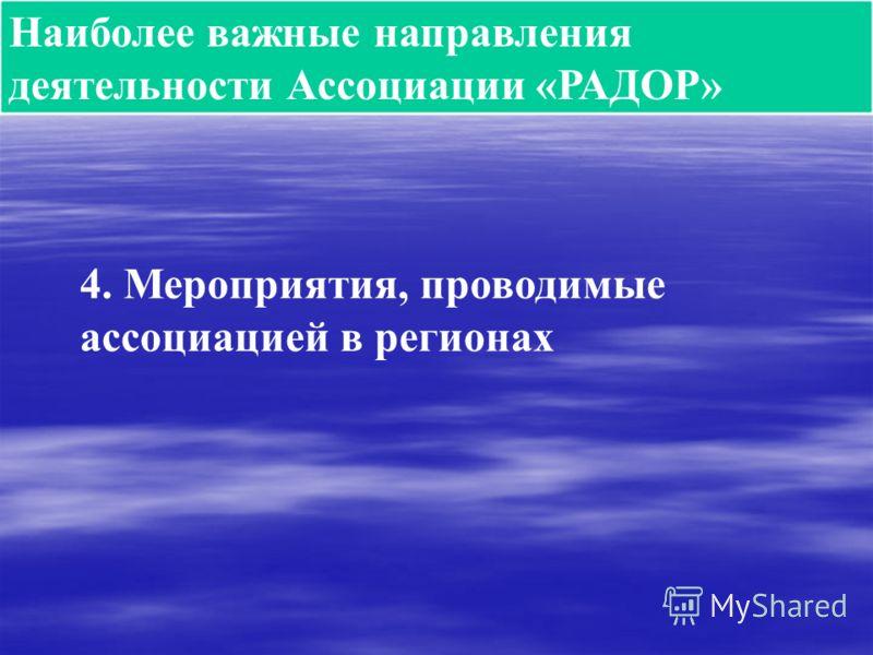 Наиболее важные направления деятельности Ассоциации «РАДОР» 4. Мероприятия, проводимые ассоциацией в регионах