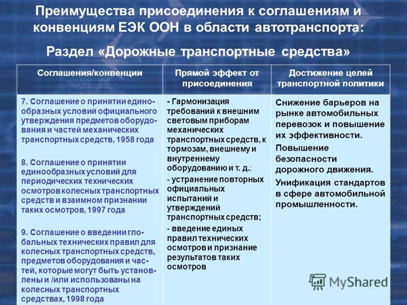 Соглашения/конвенцииПрямой эффект от присоединения Достижение целей транспортной политики 7. Соглашение о принятии едино- образных условий официального утверждения предметов оборудо- вания и частей механических транспортных средств, 1958 года 8. Cогл