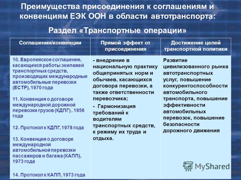 Соглашения/конвенцииПрямой эффект от присоединения Достижение целей транспортной политики 10. Европейское соглашение, касающееся работы экипажей транспортных средств, производящих международные автомобильные перевозки (ЕСТР), 1970 года 11. Конвенция