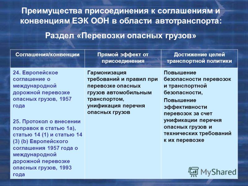 Соглашения/конвенцииПрямой эффект от присоединения Достижение целей транспортной политики 24. Европейское соглашение о международной дорожной перевозке опасных грузов, 1957 года 25. Протокол о внесении поправок в статью 1а), статью 14 (1) и статью 14
