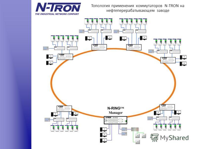 Топология применения коммутаторов N-TRON на нефтеперерабатывающем заводе