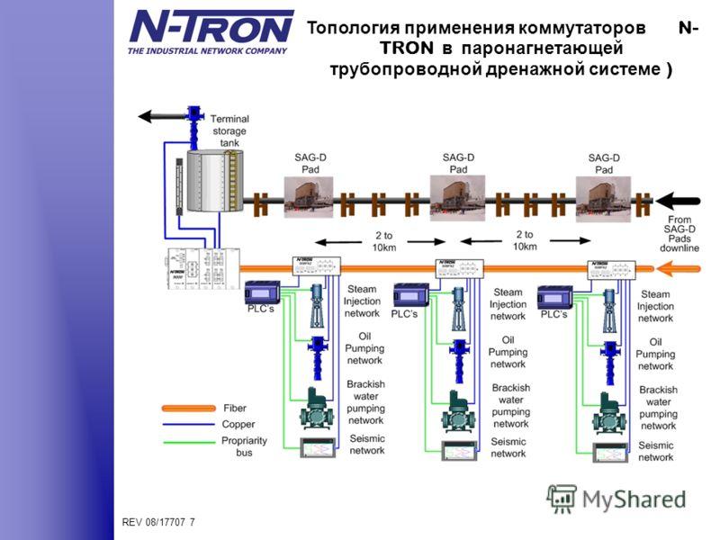 REV 08/17707 7 Топология применения коммутаторов N- TRON в паронагнетающей трубопроводной дренажной системе )