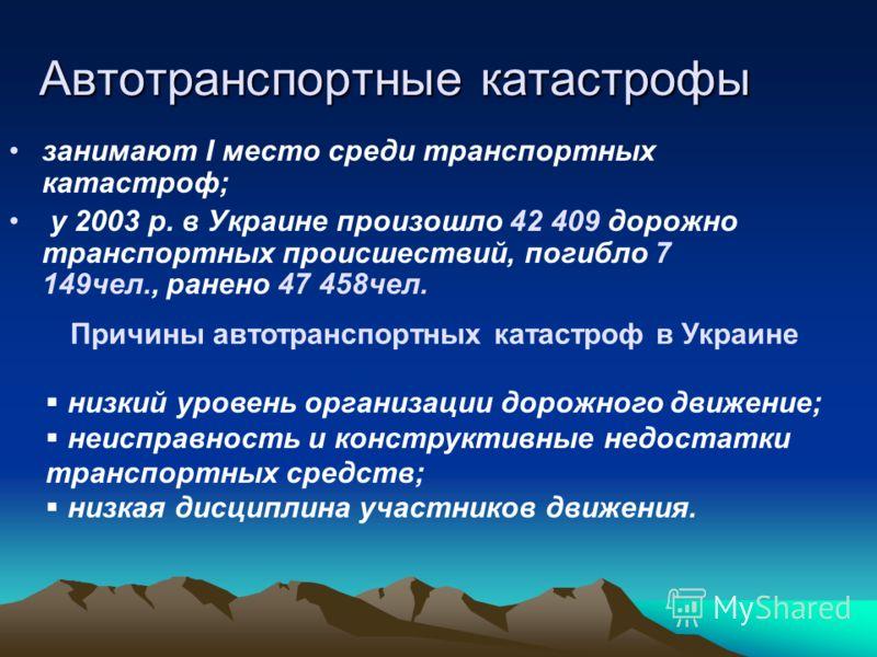 Автотранспортные катастрофы занимают І место среди транспортных катастроф; у 2003 р. в Украине произошло 42 409 дорожно транспортных происшествий, погибло 7 149чел., ранено 47 458чел. Причины автотранспортных катастроф в Украине низкий уровень органи