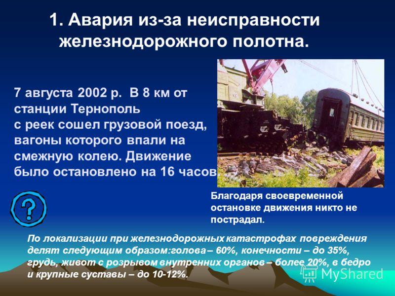 1. Авария из-за неисправности железнодорожного полотна. 7 августа 2002 р. В 8 км от станции Тернополь с реек сошел грузовой поезд, вагоны которого впали на смежную колею. Движение было остановлено на 16 часов. Благодаря своевременной остановке движен