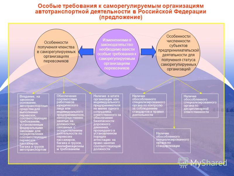 Особые требования к саморегулируемым организациям автотранспортной деятельности в Российской Федерации (предложение) Особенности численности субъектов предпринимательской деятельности для получения статуса саморегулируемых организаций Изменениями в з