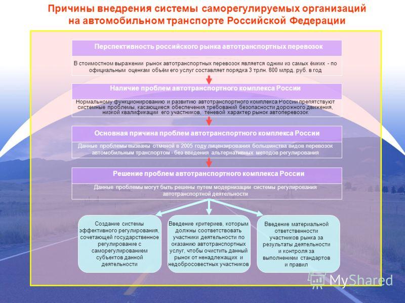 Причины внедрения системы саморегулируемых организаций на автомобильном транспорте Российской Федерации В стоимостном выражении рынок автотранспортных перевозок является одним из самых ёмких - по официальным оценкам объём его услуг составляет порядка
