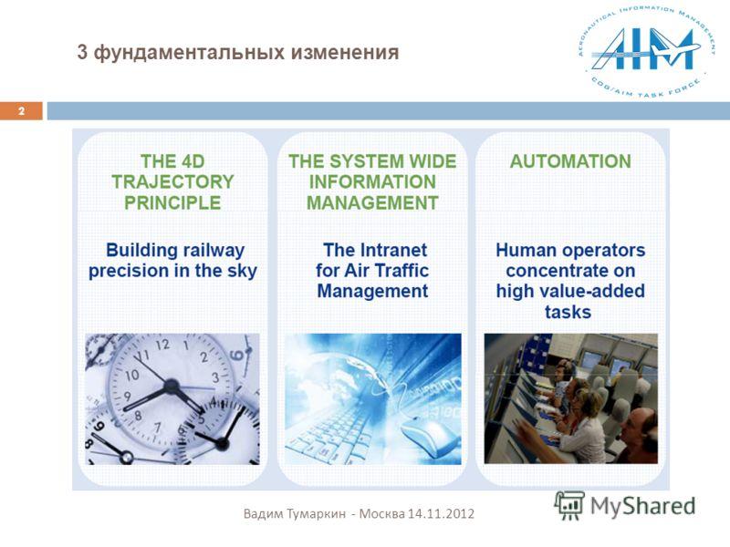 3 фундаментальных изменения 2 Вадим Тумаркин - Москва 14.11.2012