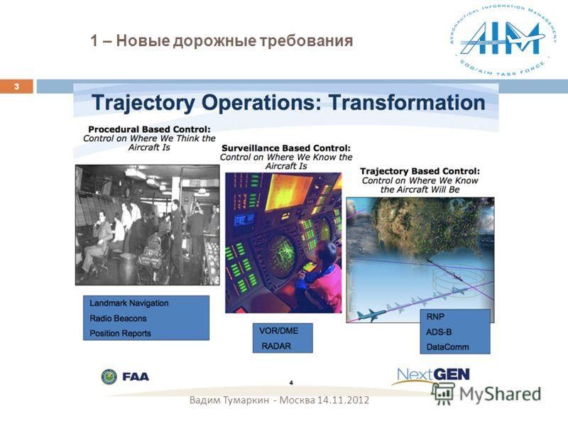 1 – Новые дорожные требования 3 Вадим Тумаркин - Москва 14.11.2012
