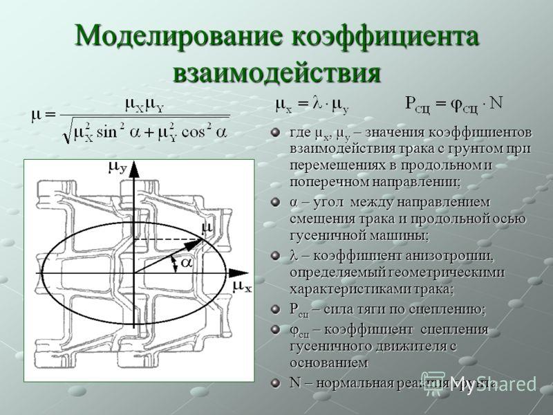 Моделирование коэффициента взаимодействия где µ x, µ y – значения коэффициентов взаимодействия трака с грунтом при перемещениях в продольном и поперечном направлении; α – угол между направлением смещения трака и продольной осью гусеничной машины; – к